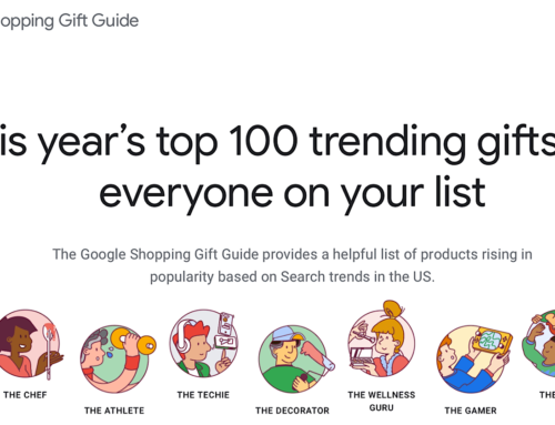 Google-Daten: Top Holiday Shopping-Suchanfragen